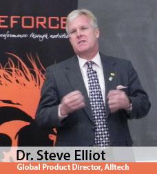 Dr. Steve Elliot image